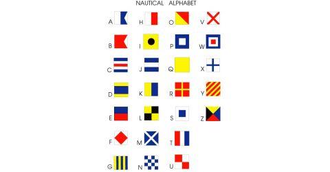 Ναυτικός κώδικας - γράμματα