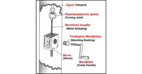 INTERNALHALYARD SYSTEM